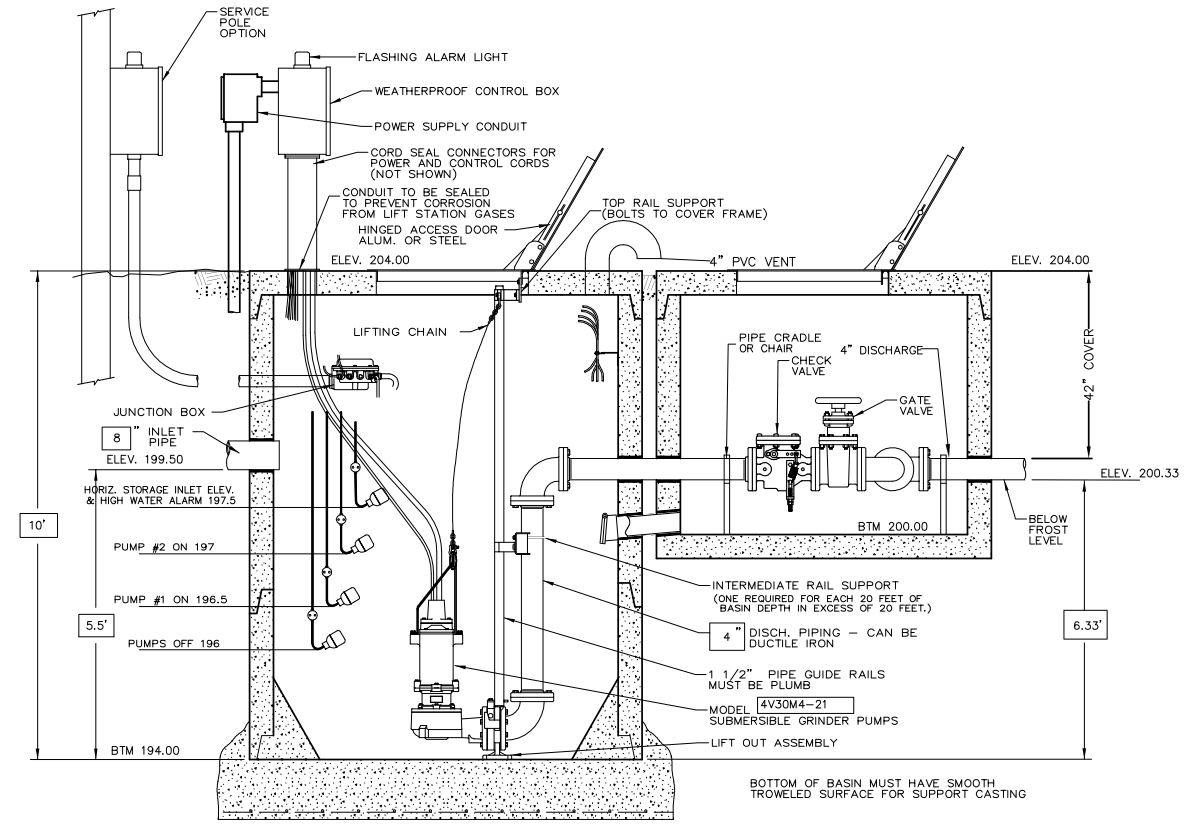 Diagrams Of Pump Stations Best Secret Wiring Diagram Effluent Sewer Lift Station Design Commercial Sewage Public